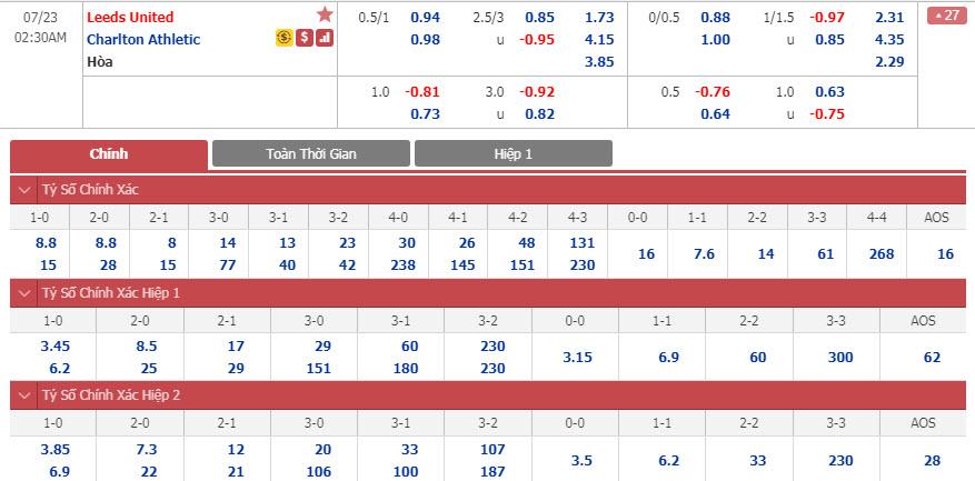 leeds-united-vs-charlton-01h30-ngay-23-07-1