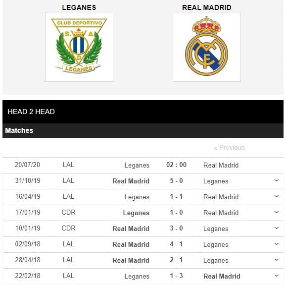 leganes-vs-real-madrid-chu-quyet-thang-khach-se-buong-02h00-ngay-20-07-vdqg-tay-ban-nha-la-liga-4