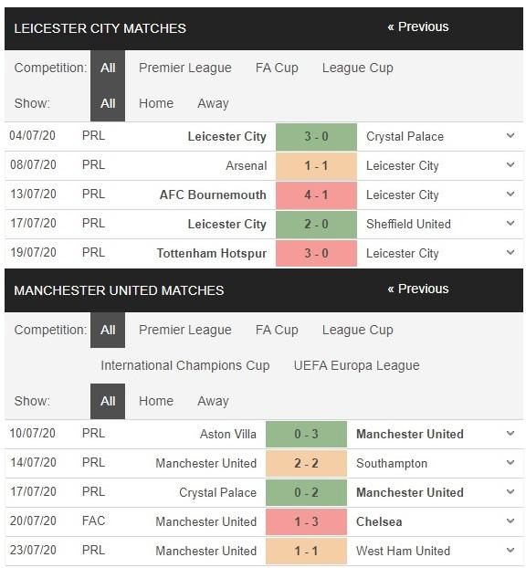 leicester-vs-man-united-ha-bay-cao-chac-top-3-22h00-ngay-26-07-ngoai-hang-anh-premier-league-2