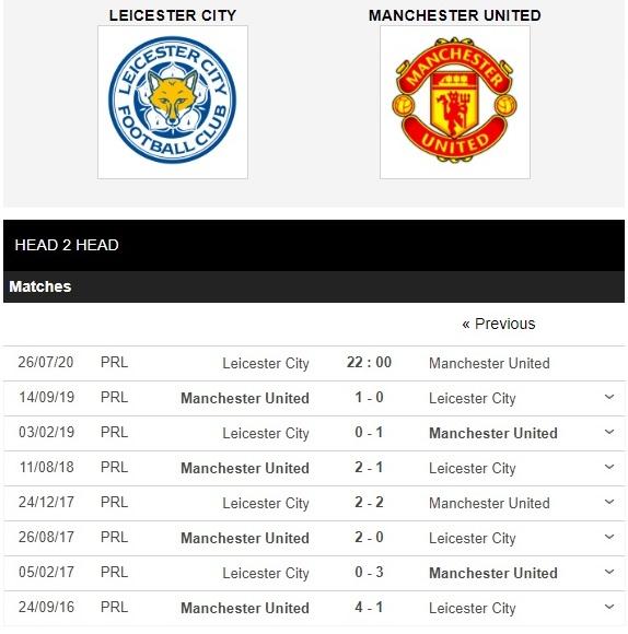 leicester-vs-man-united-ha-bay-cao-chac-top-3-22h00-ngay-26-07-ngoai-hang-anh-premier-league-4