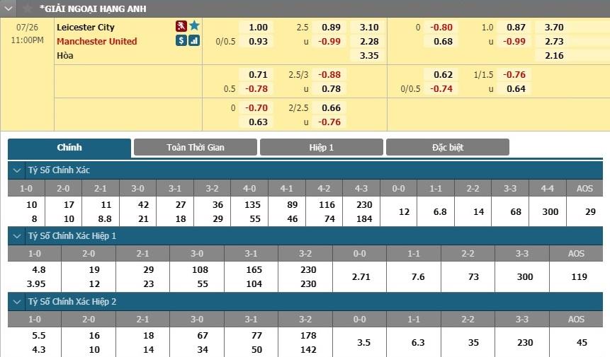 leicester-vs-man-united-ha-bay-cao-chac-top-3-22h00-ngay-26-07-ngoai-hang-anh-premier-league-6