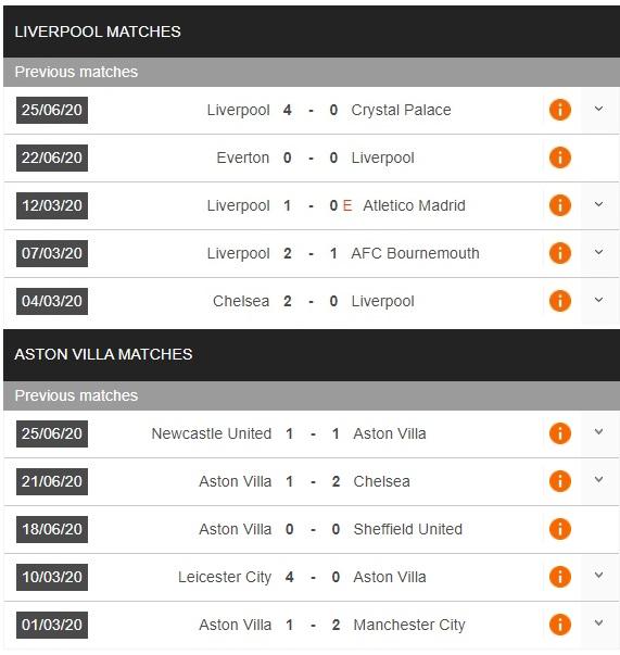 inter-milan-vs-Aston Villa-kho-thang-cach-biet-22h30-ngay-02-07-giai-vdqg-italia-serie-a-4