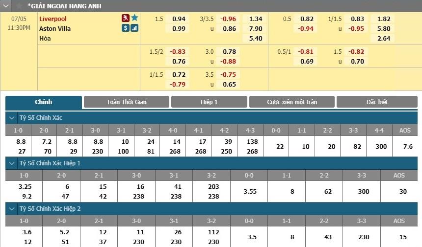 inter-milan-vs-Aston Villa-kho-thang-cach-biet-22h30-ngay-02-07-giai-vdqg-italia-serie-a