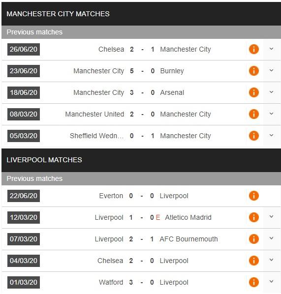inter-milan-vs-Liverpool-kho-thang-cach-biet-02h15-ngay-02-07-giai-vdqg-italia-serie-a-4