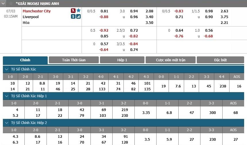 inter-milan-vs-Liverpool-kho-thang-cach-biet-02h15-ngay-02-07-giai-vdqg-italia-serie-a