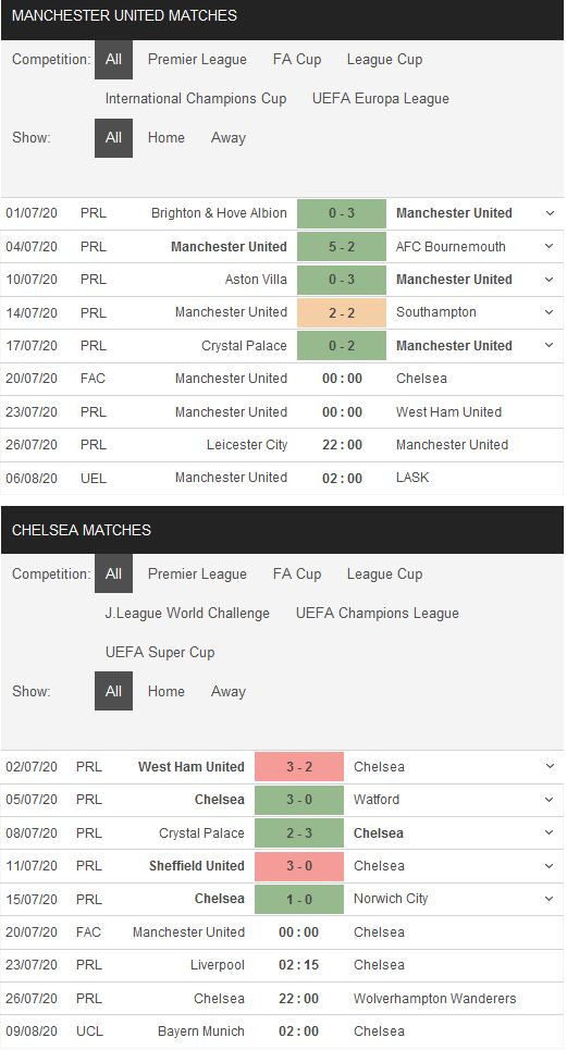 man-united-vs-chelsea-ve-chung-ket-cho-quy-do-00h00-ngay-20-07-cup-quoc-gia-anh-fa-cup-4