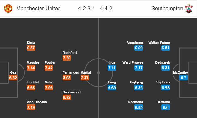 man-united-vs-southampton-danh-chiem-top-4-02h-ngay-14-07-giai-ngoai-hang-anh-premier-league-1