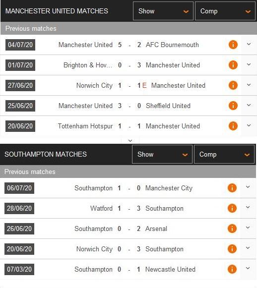 man-united-vs-southampton-danh-chiem-top-4-02h-ngay-14-07-giai-ngoai-hang-anh-premier-league-4