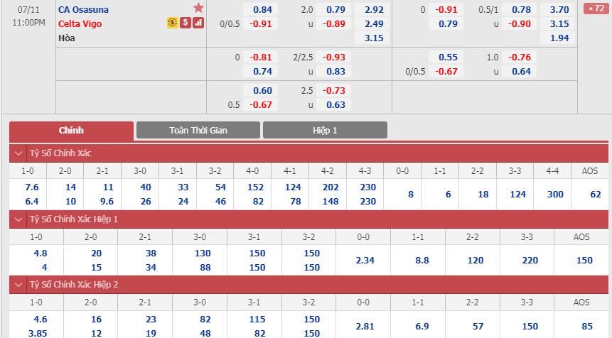 osasuna-vs-celta-vigo-22h00-ngay-11-07-1