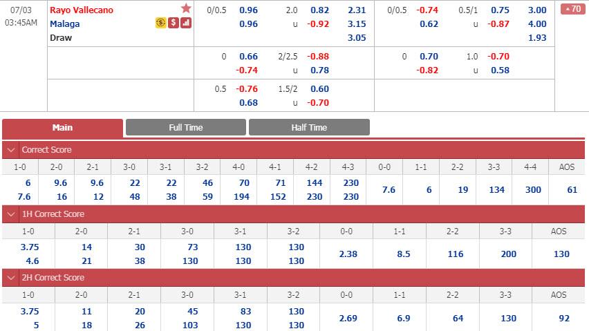Rayo Vallecano-vs-Malaga-02h45-ngay-02-07-1