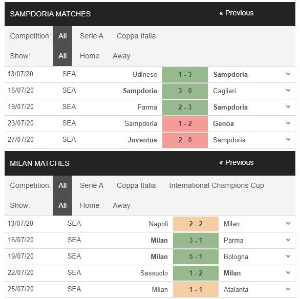 sampdoria-vs-ac-milan-viet-tiep-khuc-khai-hoan-00h30-ngay-30-07-vdqg-italia-serie-a-3