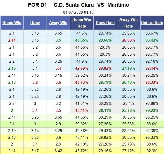 inter-milan-vs-Maritimo-kho-thang-cach-biet-02h15-ngay-02-07-giai-vdqg-italia-serie-a-1