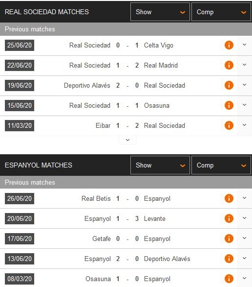 inter-milan-vs-Espanyol-kho-thang-cach-biet-00h30-ngay-02-07-giai-vdqg-italia-serie-a-4