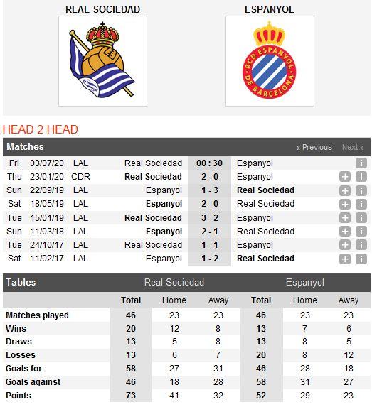 inter-milan-vs-Espanyol-kho-thang-cach-biet-00h30-ngay-02-07-giai-vdqg-italia-serie-a-5