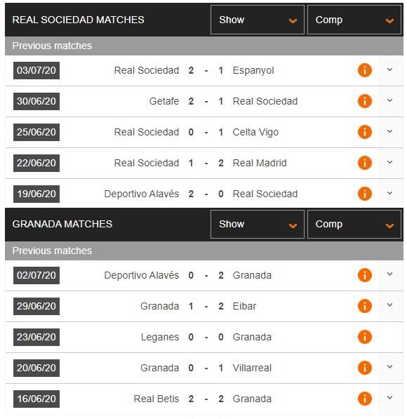 sociedad-vs-granada-quyet-chien-vi-cup-chau-au-00h30-ngay-11-07-vdqg-tay-ban-nha-la-liga-3