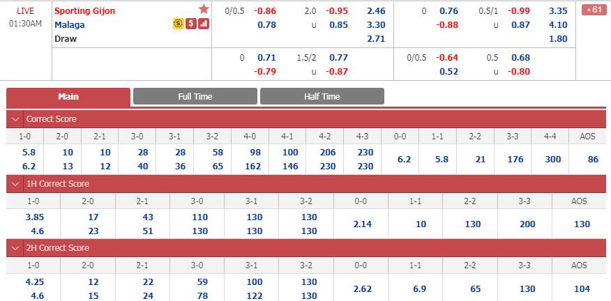 sporting-gijon-vs-malaga-00h30-ngay-14-07-1