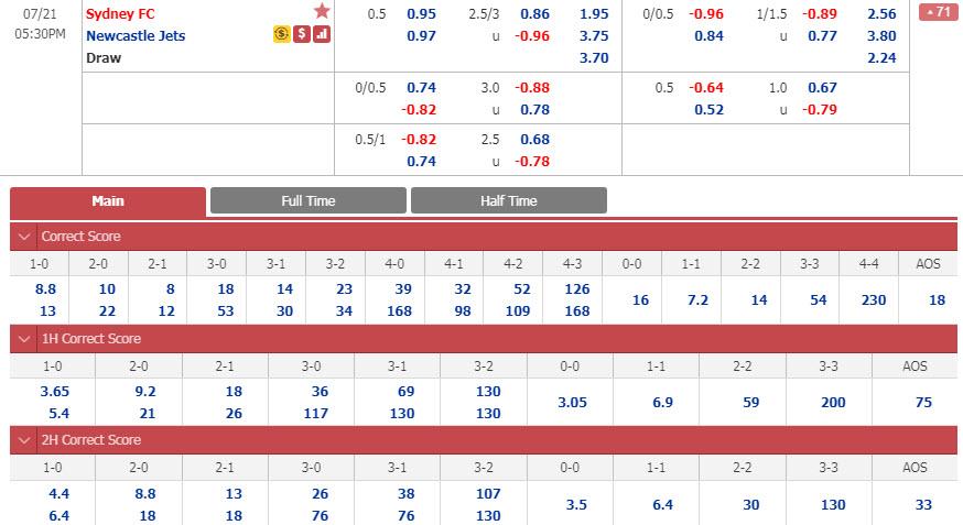 sydney-fc-vs-newcastle-jets-16h30-ngay-21-07-1