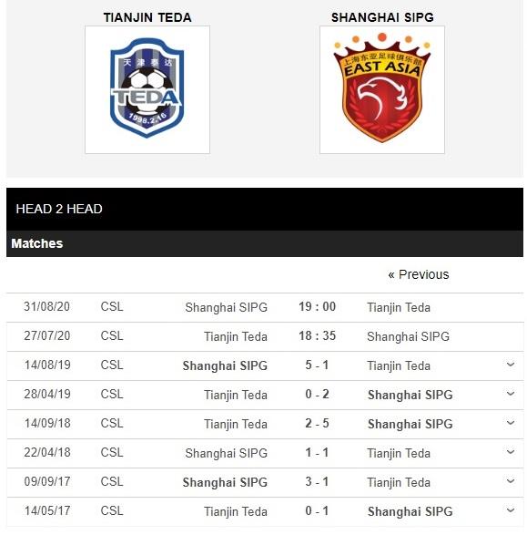 tianjin-teda-vs-shangai-sipg-dai-gia-tat-thang-18h35-ngay-27-07-vdqg-trung-quoc-china-super-league-4