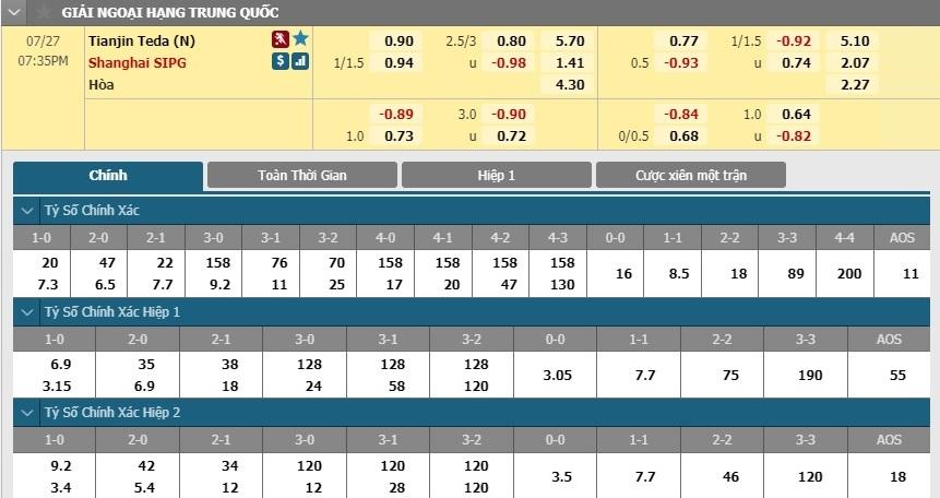 tianjin-teda-vs-shangai-sipg-dai-gia-tat-thang-18h35-ngay-27-07-vdqg-trung-quoc-china-super-league-6