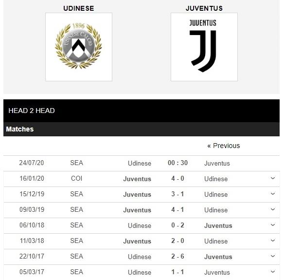 udinese-vs-juventus-cham-tay-vao-ngoi-vuong-00h30-ngay-24-07-vdqg-italia-serie-a-4