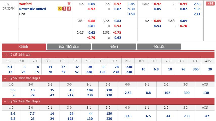 watford-vs-newcastle-18h30-ngay-11-07-1