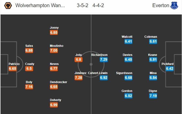 wolves-vs-everton-vao-hang-bat-soi-18h00-ngay-12-07-ngoai-hang-anh-premier-league-7