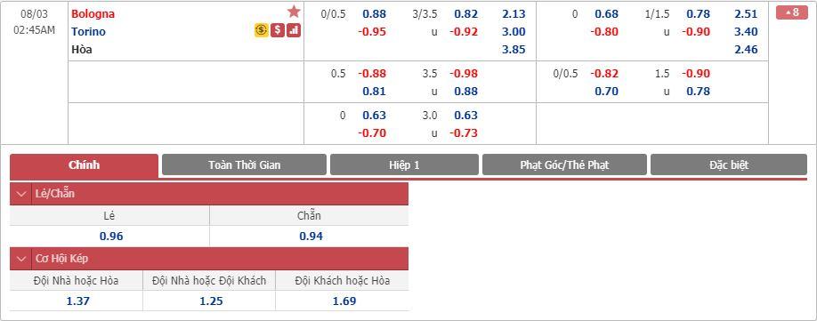 Bologna-vs-Torino-Khach-het-dong-luc-01h45-ngay-03-08-VDQG-Italia-–-Serie-A-4