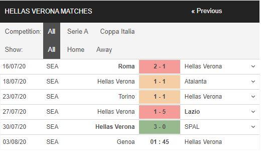 Genoa-vs-Verona-Thang-de-tu-quyet-01h45-ngay-03-08-VDQG-Italia-–-Serie-A-1