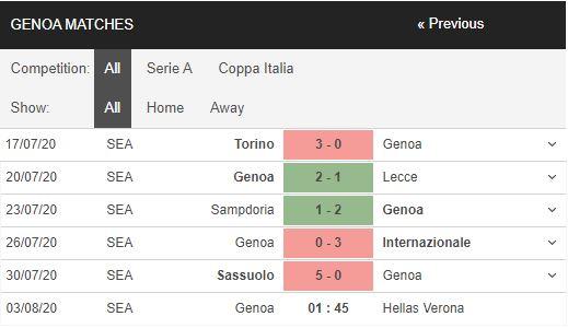 Genoa-vs-Verona-Thang-de-tu-quyet-01h45-ngay-03-08-VDQG-Italia-–-Serie-A-2