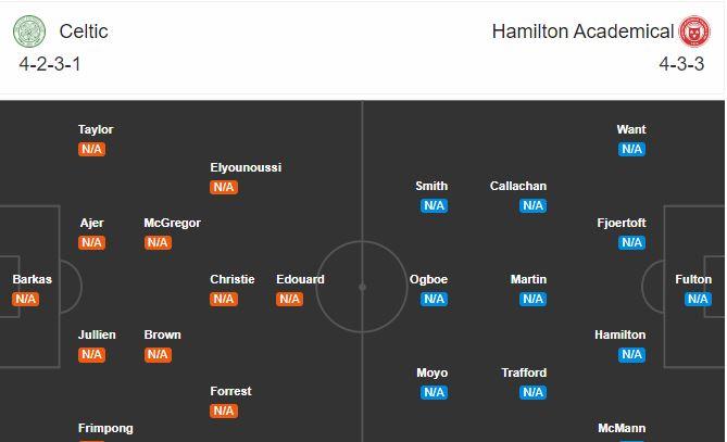 celtic-vs-hamilton-chenh-lech-dang-cap-22h30-ngay-02-08-giai-vdqg-scotland-scotland-premiership