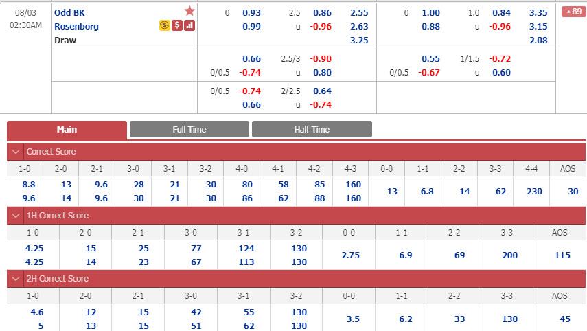 grenland-vs-rosenborg-01h30-ngay-03-08-1