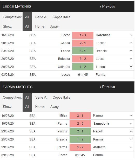 lecce-vs-parma-con-nuoc-con-tat-01h45-ngay-03-08-giai-vdqg-italia-serie-a-4