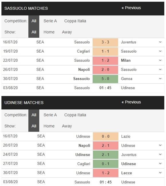 sassuolo-vs-udinese-thang-to-ket-giai-01h45-ngay-03-08-vdqg-italia-serie-a-3