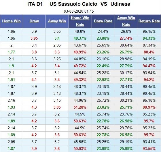 sassuolo-vs-udinese-thang-to-ket-giai-01h45-ngay-03-08-vdqg-italia-serie-a-5