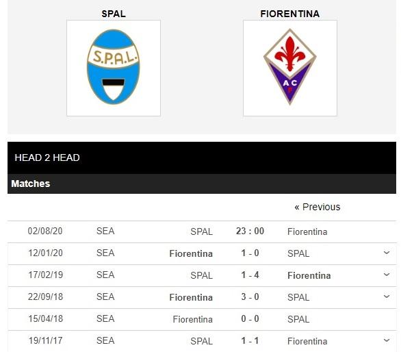spal-vs-fiorentina-chu-xuong-hang-khach-khai-hoan-23h00-ngay-02-08-vdqg-italia-serie-a-4