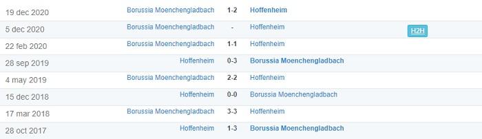 1899 Hoffenheim vs Monchengladbach