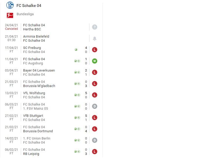 Arminia Bielefeld vs Schalke 04