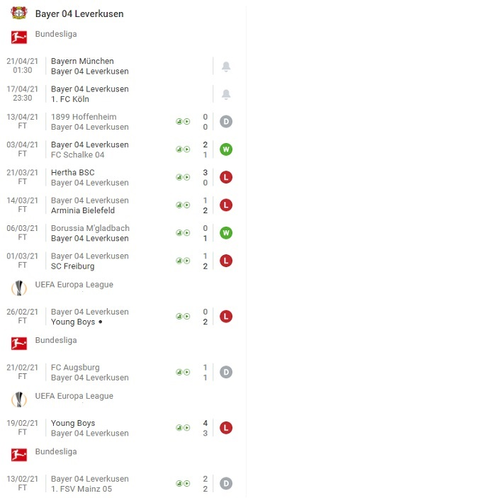 Bayer Leverkusen vs Koln