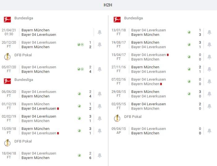 Bayern Munich vs Bayer Leverkusen