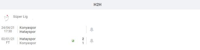 Konyaspor vs Hatayspor