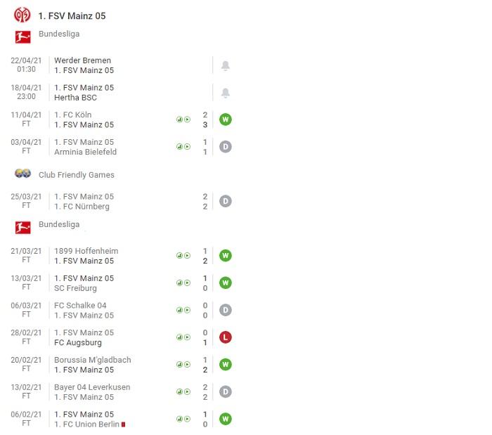 Mainz 05 vs Hertha Berlin