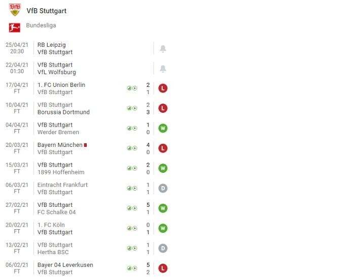 VfB Stuttgart vs Wolfsburg