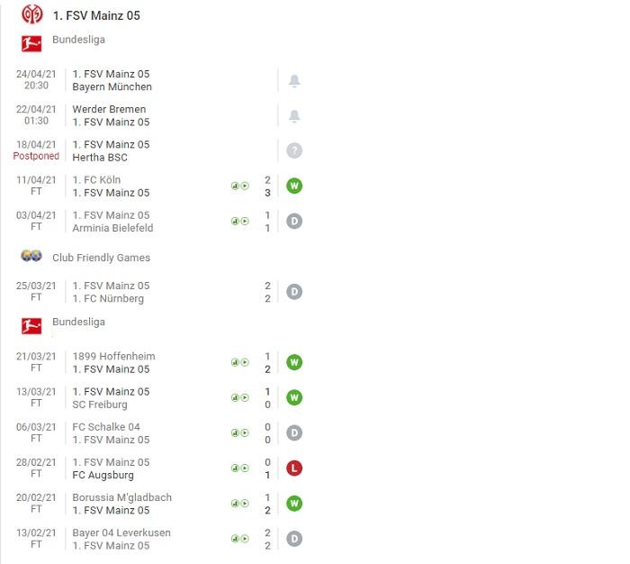 Werder Bremen vs Mainz 05