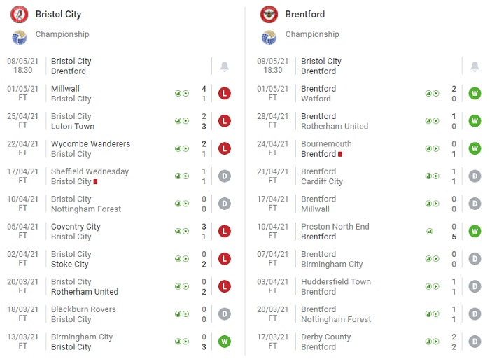 bristol-city-vs-brentford