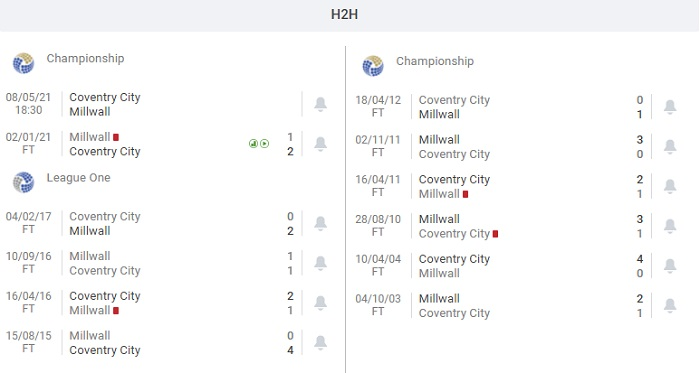 coventry-vs-millwall