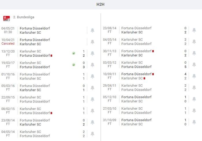 fortuna-dusseldorf-vs-karlsruher-sc