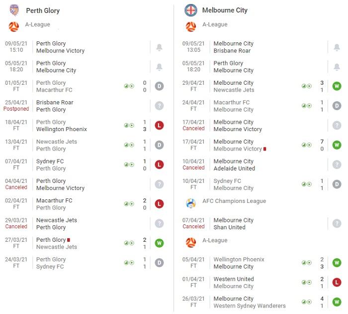 perth-glory-vs-melbourne-city