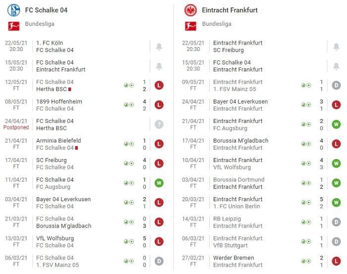 schalke-04-vs-eintracht-frankfurt