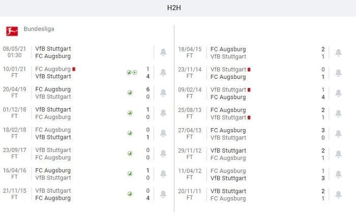vfb-stuttgart-vs-augsburg
