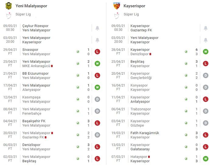 yeni-malatyaspor-vs-kayserispor